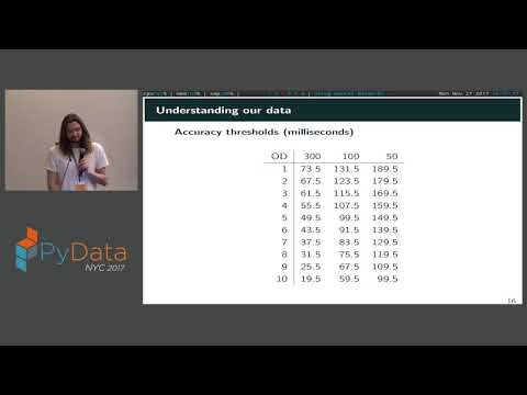 Joe Jevnik - A Worked Example of Using Neural Networks for Time Series Prediction