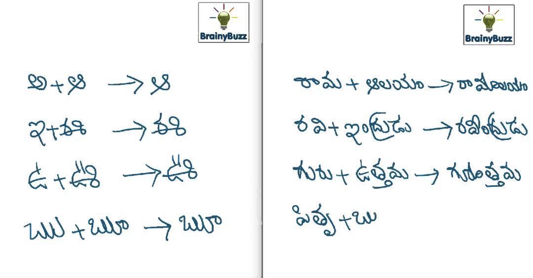 Learn sanskrit grammar guna sandhi youtube.