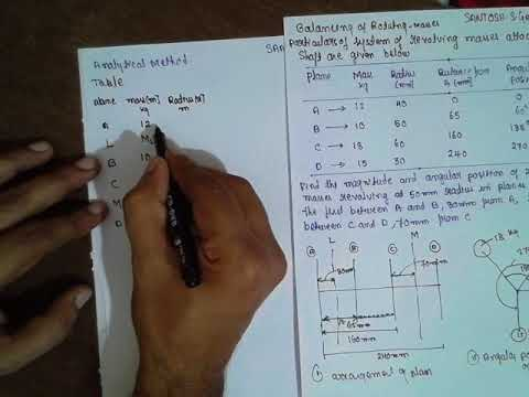 Balancing of Rotating Masses (Analytical Method) Lec-1