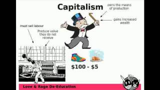 Animal Liberation & The Corporate State (Love & Rage De-Education)