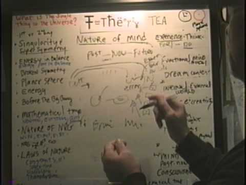 t -Theory TEA NRG-Senses Consciousness-Creativity-Stations of the Mind-Receptors in time-Intention