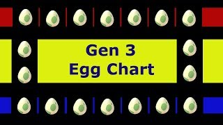 Pokemon Go Generation 3 Egg Chart and My first GEN 3 Baby pokemon Azurill