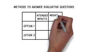 Building Blocks of Impact Evaluation