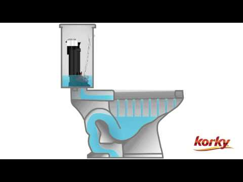 How does a Toilet Work?