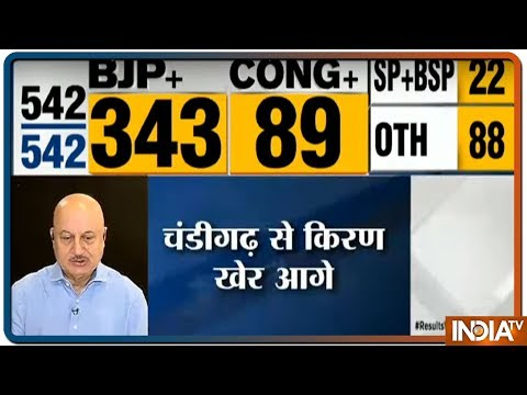 Election Results 2019: Chandigarh से Kirron Kher 6 हजार वोटों से आगे, Anupam Kher ने कही ये बात