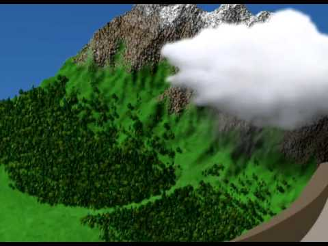 hqdefault - Le cycle de l'eau