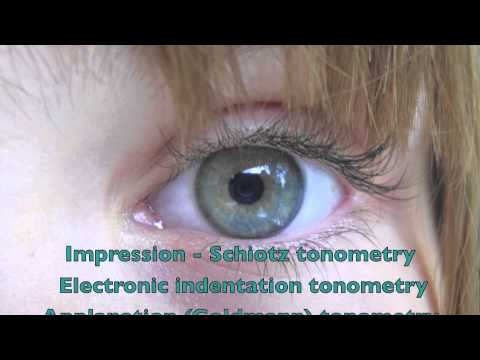 Eye Tonometry