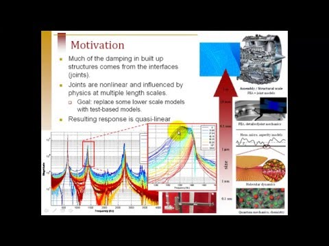 Introduction to Iwan Models and Modal Testing for Structures with Bolted Joints