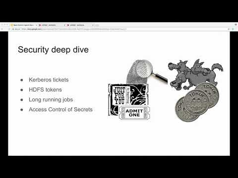 Apache Spark on K8S and HDFS Security with Ilan Filonenko (Bloomberg)