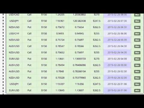 Automated Cash Signals Review
