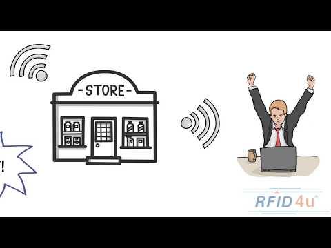 TagMatiks Core, RFID Middleware Redefined   RFID4U