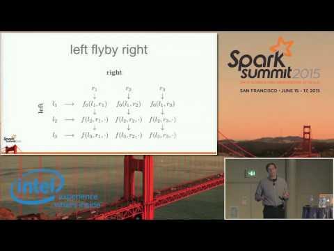 Flyby: Improved Dense Matrix Multiplication