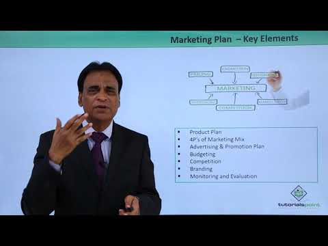 Digital Marketing - Plan