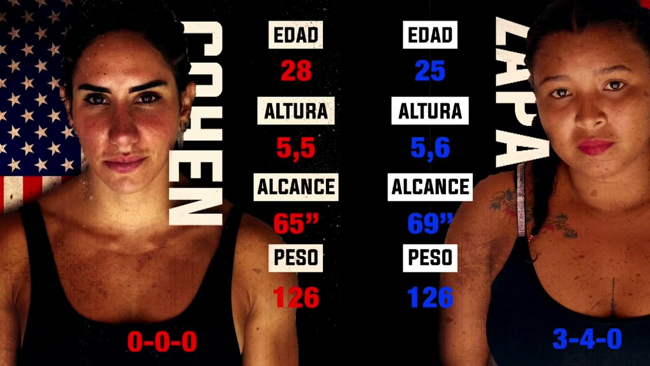 Night of Knockouts: Stefi Cohen vs. Haydee Zapa (Full Fight)