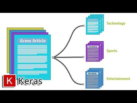 Text Classification In Keras (Part 1) -  A Simple Reuters News Classifier