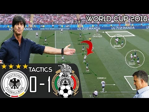 GERMANY 0-1 MEXICO: What Exactly Went Wrong for Germany in the World Cup? Tactical Analysis