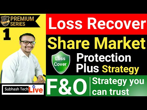 Share Market Loss Recover Strategy | Option Chain Startegy | Loss Protection .