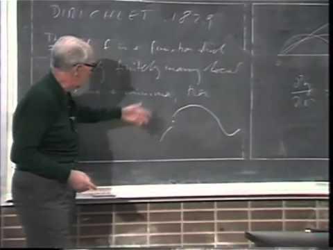 "Walter B. Rudin: ""Set Theory: An Offspring of Analysis"""