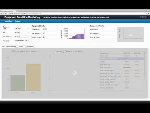 Equipment Condition Monitoring Analytics Demo