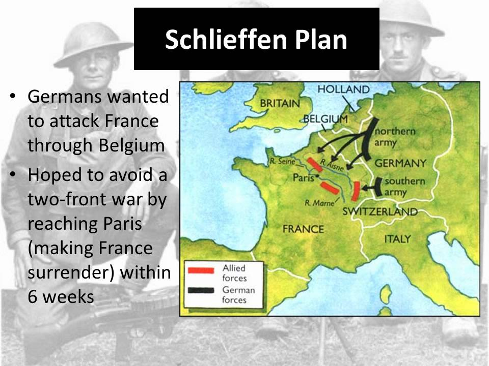 Early Battles of WWI - YouTube