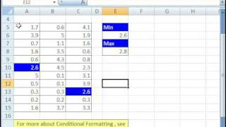 Excel Magic Trick 383:Conditional Formatting Between a Max and Min