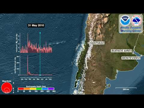 The 27 February 2010 Maule, Chile Earthquake and its Aftershocks
