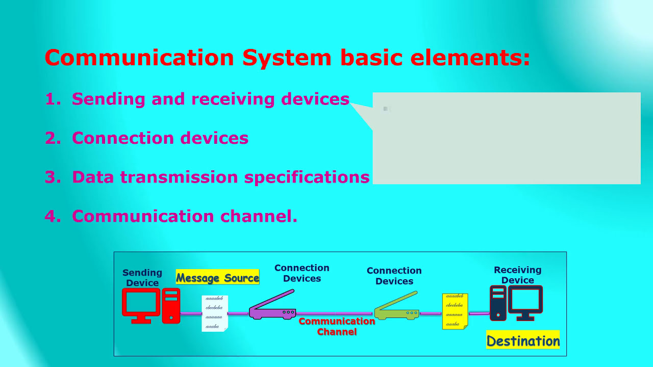 IGCSE ICT - What is a Communication System?  https://www udemy com/igcse-ict-networks-explained