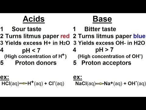 Chemistry - Acids & Bases Fundamentals (1 of 35) General Properites
