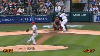 Miguel Cabrera 2013 Home Runs (HD)