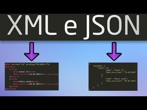 XML e JSON (O que é, semelhanças, diferenças, utilização)