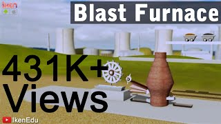 Science Activities: Learn about Blast Furnace