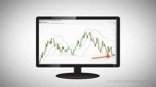 Day Trading Made Easy Best Day Trading Indicators Tips And Strategies