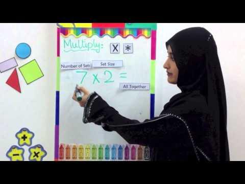 Multiplication - Video 1/6 - Introduction through Sets - Teaching Kids Math Grade 2 3 4 - Teaching