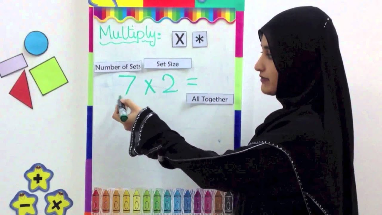 Multiplication - Video 1/6 - Introduction through Sets - Teaching ...