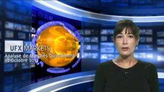 UFXMarkets -Forex Analyse de Marchés-Octobre-12-2011