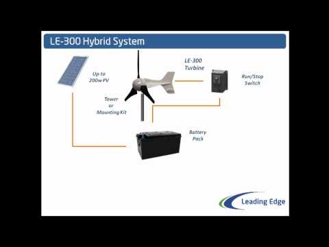 Solar and Wind Combined LE-300 Power System