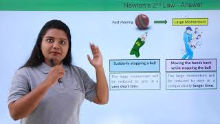 Force and Laws of Motion - Newton