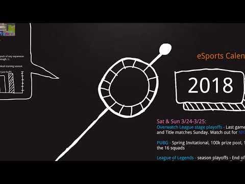 Sat/Sun Streamer Spotlight, Hot eSports this weekend Calendar and Explanation,