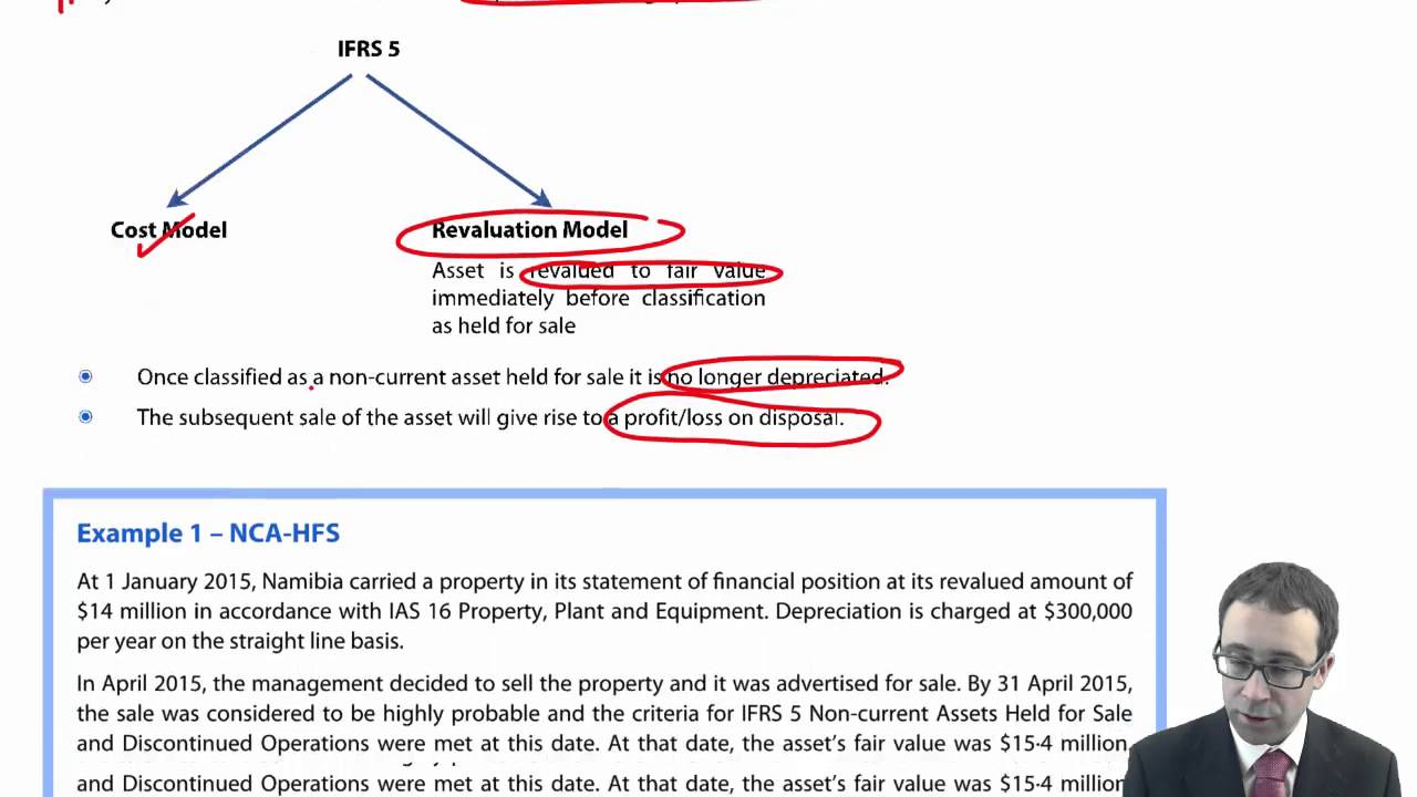 Investments held for sale ifrs 8 soumya dutta e-forex