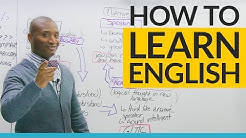Steps to Learning English: Where should you start?