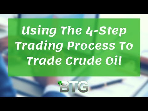 Using The 4-Step Trading Process To Trade Crude Oil Futures