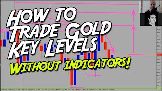 How to Trade Key Levels on Gold (or Forex) Without Indicators