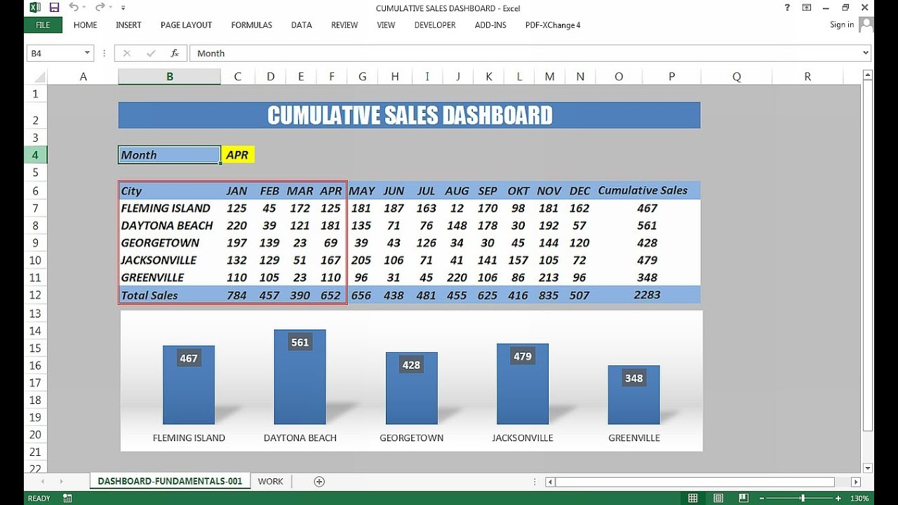 Creating Sales Dashboard - Excel Dashboard Templates - YouTube