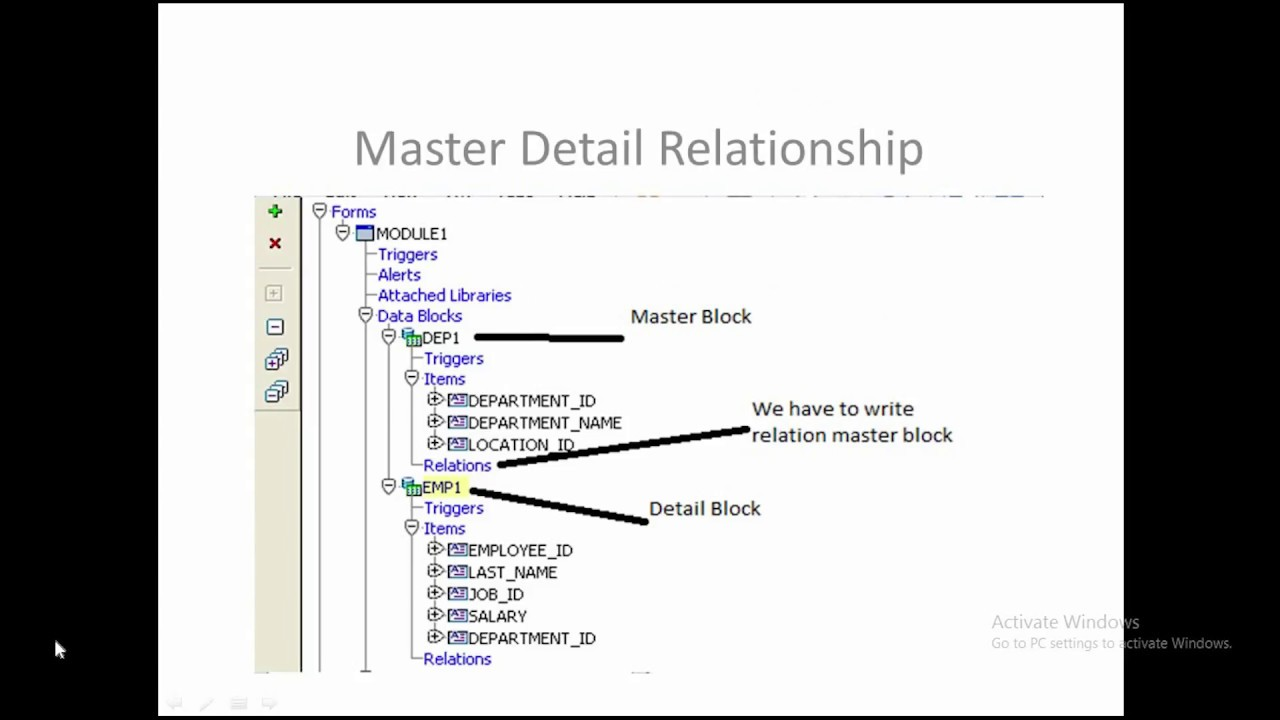 Oracle Forms Master Detail Relationship