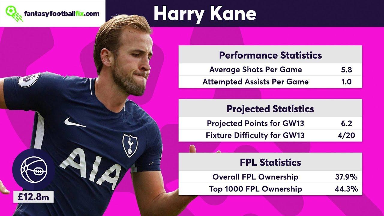 Gameweek 13 Top 5 Fix Player Picks Fantasy Premier League 2017