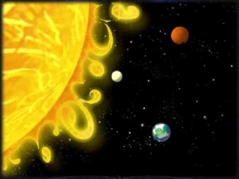 Видеоролик о Солнце для детей
