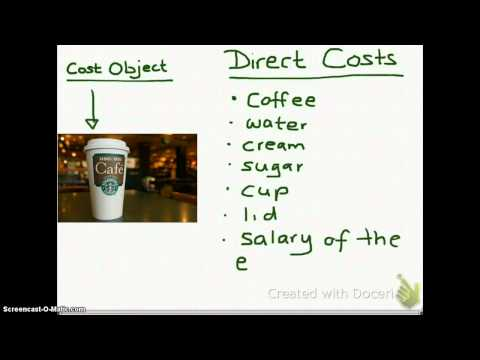 2.3 Cost object, Direct Costs and Indirct Costs
