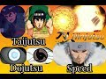 Naruto/Boruto Best jutsu users - Top 10 strongest characters alive