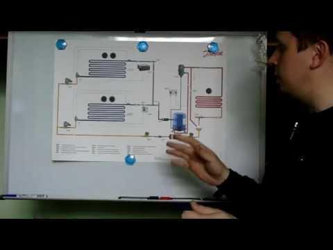 видео: Схема холодильной установки