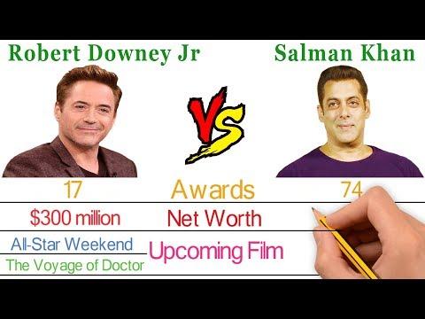 Robert Downey Jr. Vs Salman Khan Comparison - Bio2oons Mp3